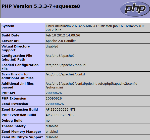 Pagina di PHPinfo()